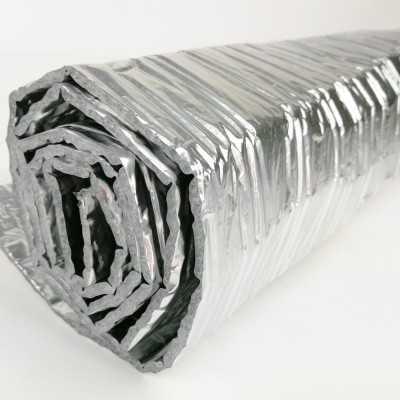 Guata térmica para bolsas de comida DIY